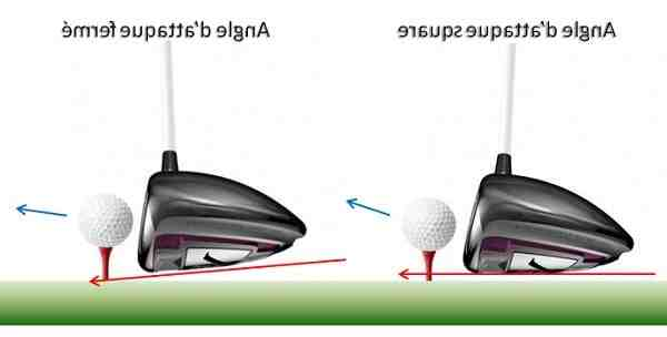 Quel type de club de golf pour les débutants?
